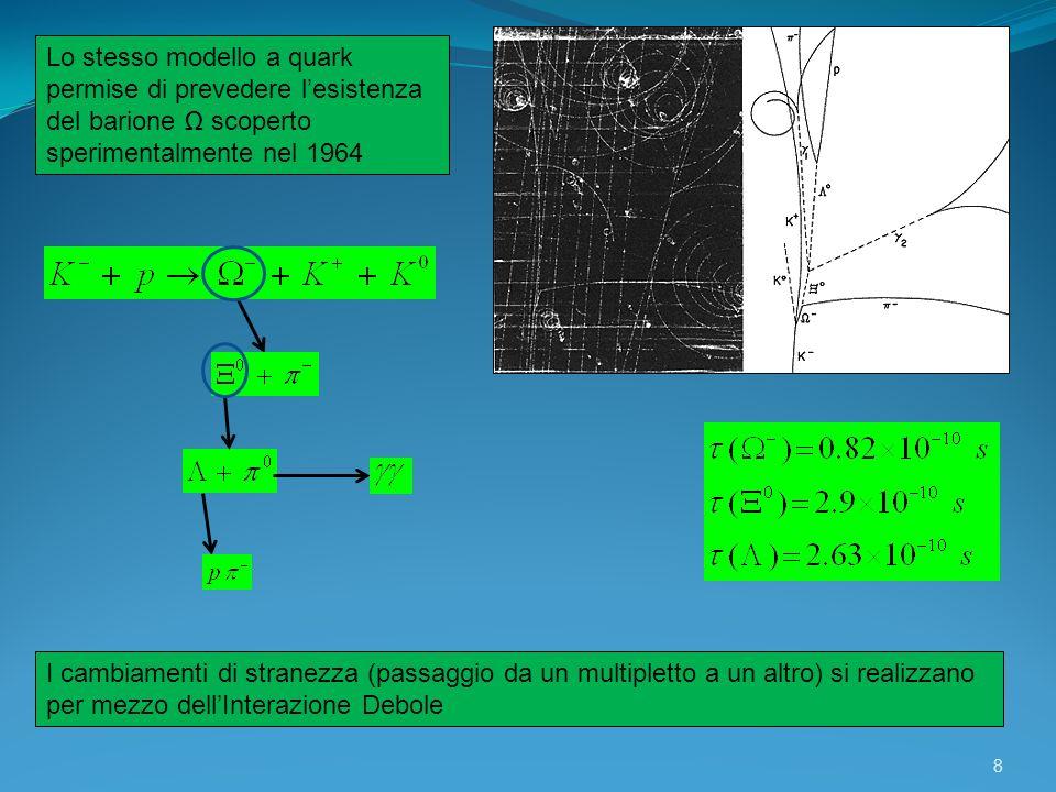 Lo stesso modello a quark permise di prevedere l'esistenza del barione Ω scoperto sperimentalmente nel 1964