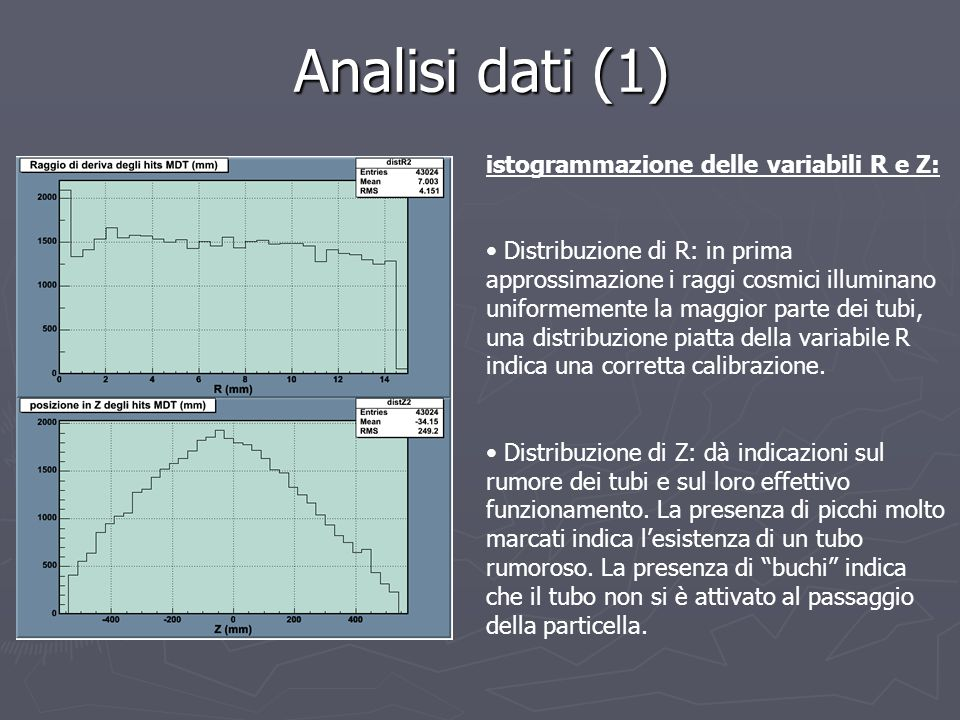 Analisi dati (1) istogrammazione delle variabili R e Z: