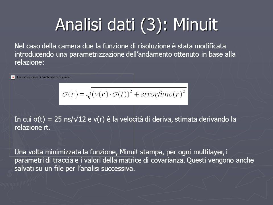 Analisi dati (3): Minuit