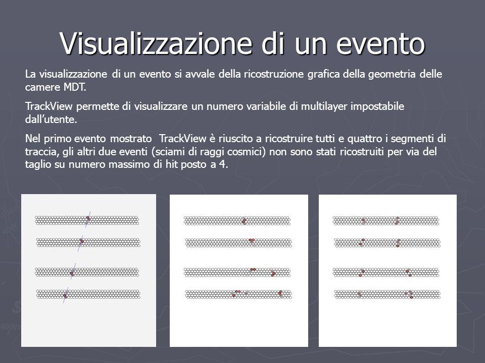 Visualizzazione di un evento
