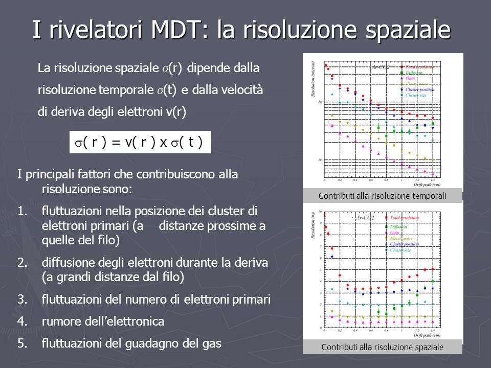 I rivelatori MDT: la risoluzione spaziale