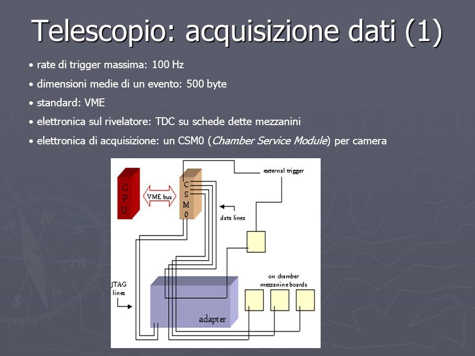 Telescopio: acquisizione dati (1)