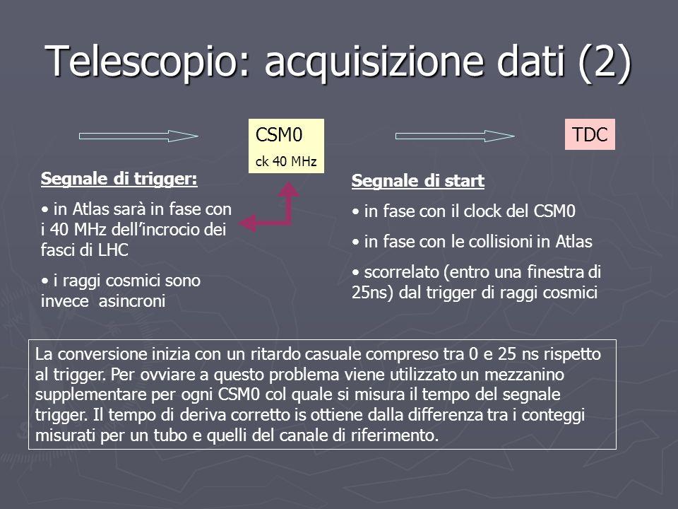 Telescopio: acquisizione dati (2)