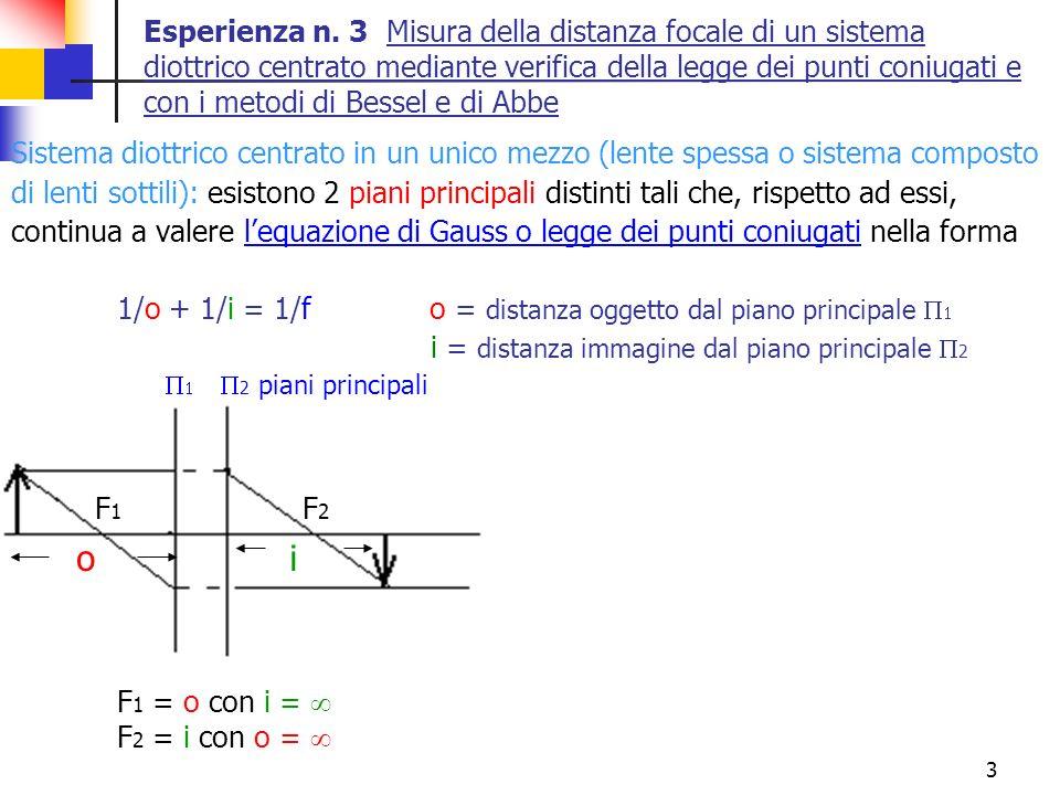 Esperienza n. 3 Misura della distanza focale di un sistema diottrico centrato mediante verifica della legge dei punti coniugati e con i metodi di Bessel e di Abbe