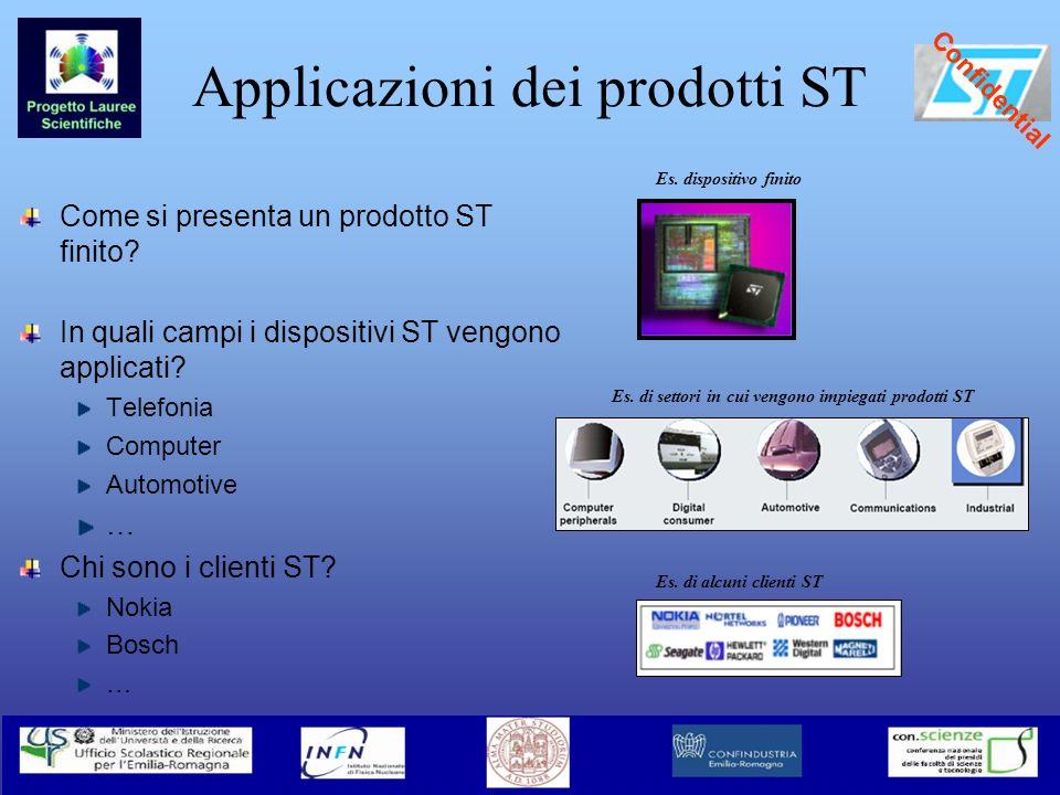 Applicazioni dei prodotti ST