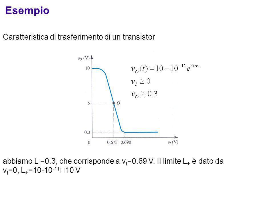 Esempio Caratteristica di trasferimento di un transistor