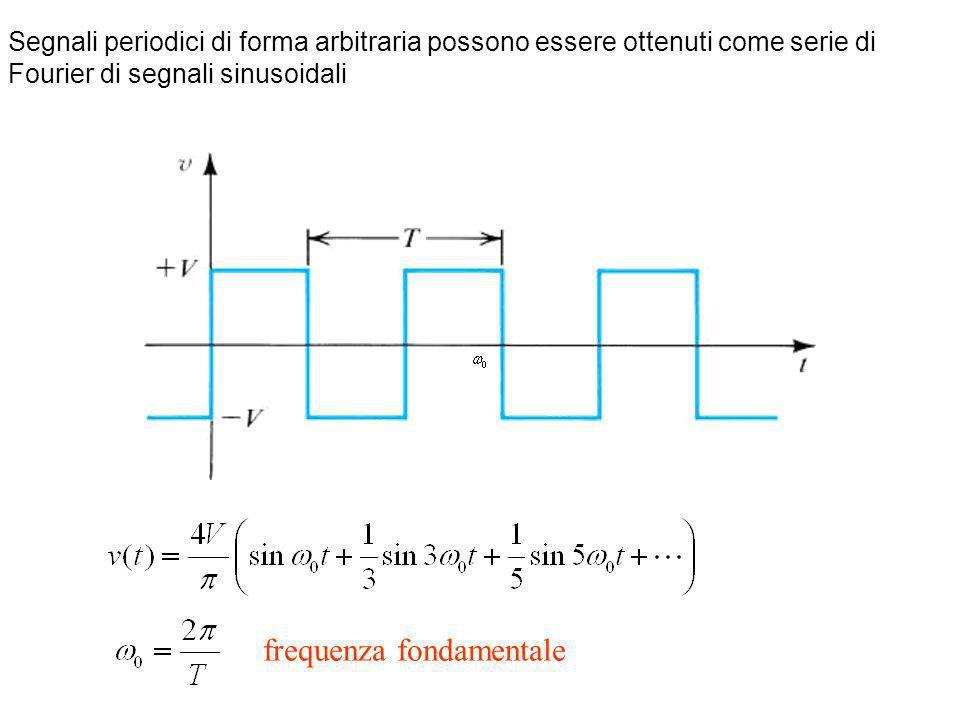 frequenza fondamentale