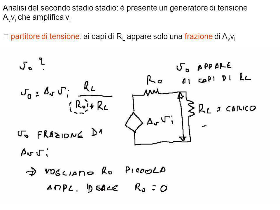 Analisi del secondo stadio stadio: è presente un generatore di tensione Avvi che amplifica vi
