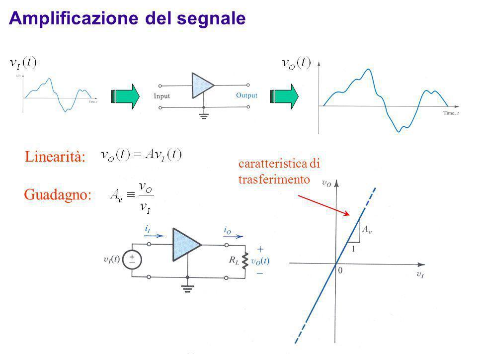 Amplificazione del segnale