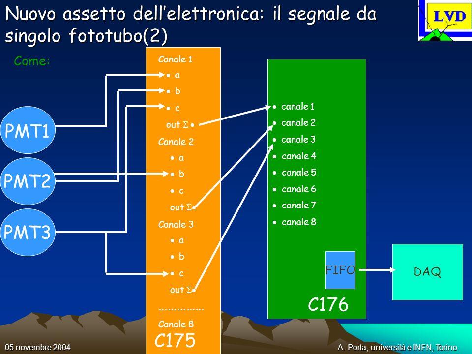Nuovo assetto dell'elettronica: il segnale da singolo fototubo(2)