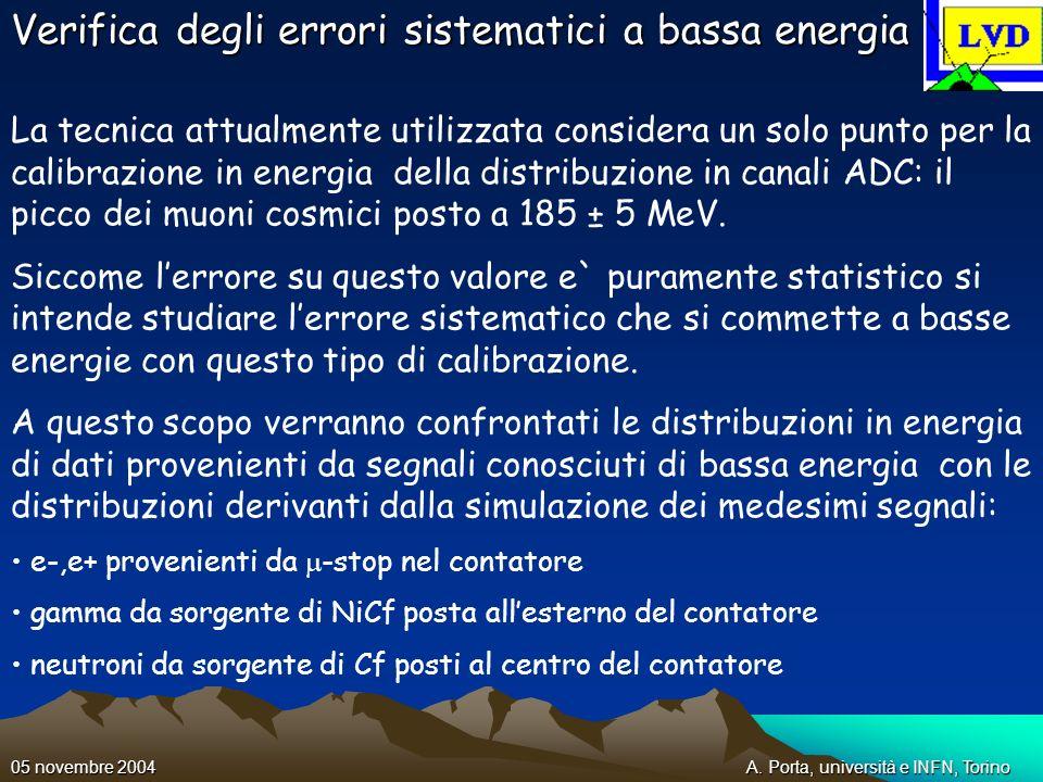 Verifica degli errori sistematici a bassa energia