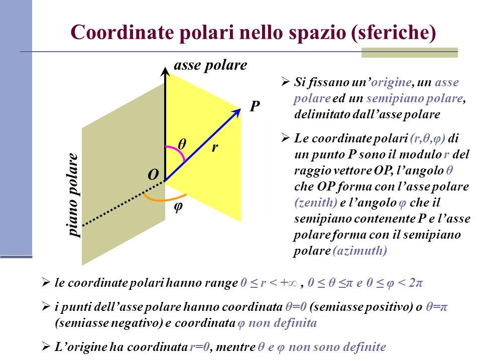 Coordinate polari nello spazio (sferiche)