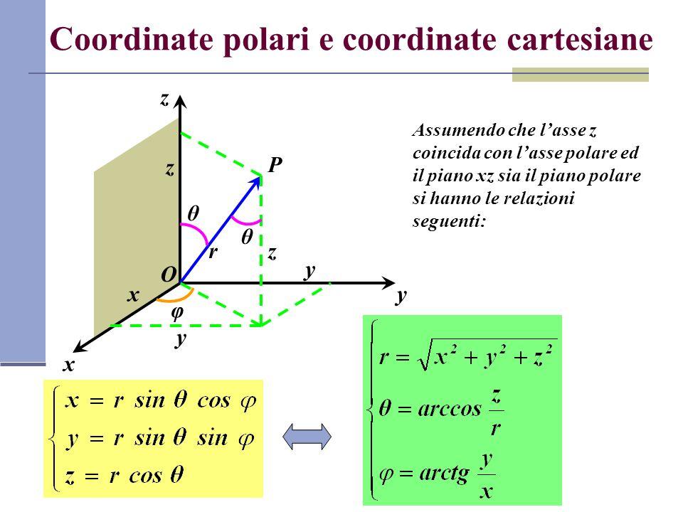 Coordinate polari e coordinate cartesiane