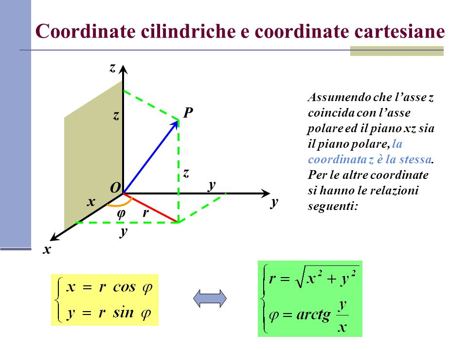 Coordinate cilindriche e coordinate cartesiane