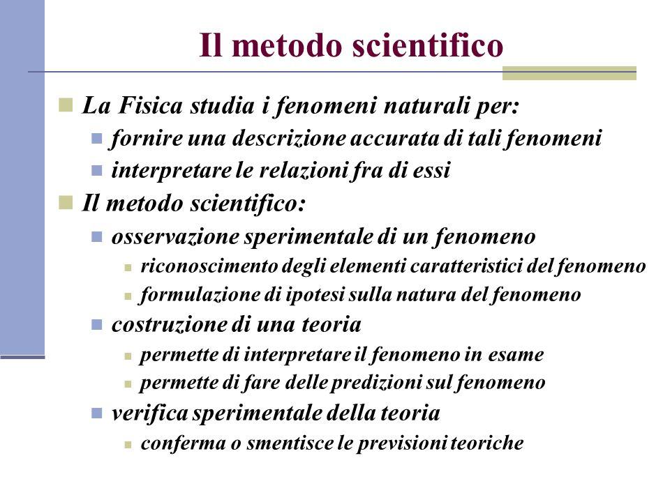 Il metodo scientifico La Fisica studia i fenomeni naturali per: