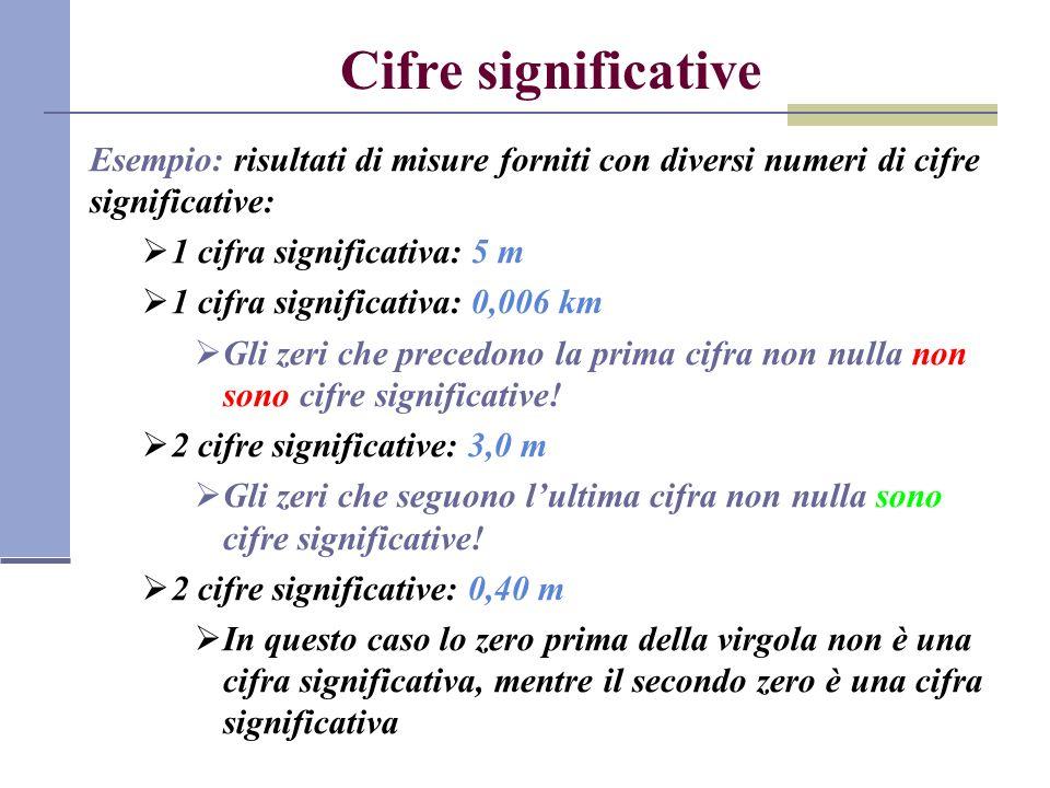 Cifre significativeEsempio: risultati di misure forniti con diversi numeri di cifre significative: 1 cifra significativa: 5 m.