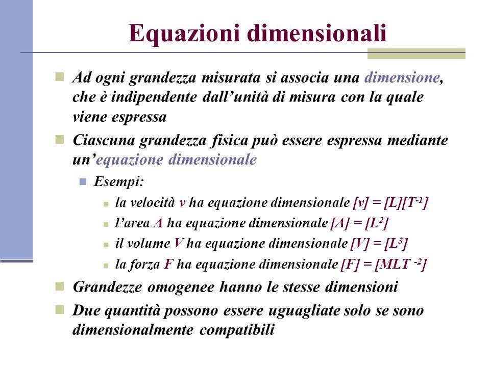 Equazioni dimensionali