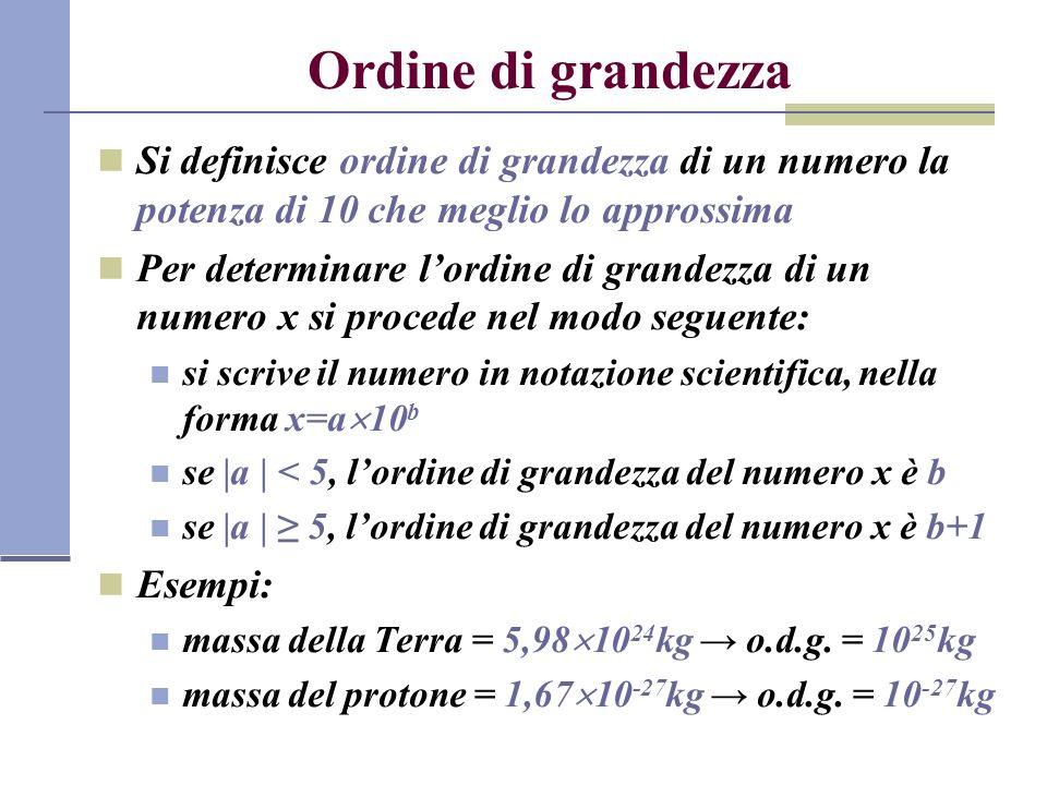 Ordine di grandezza Si definisce ordine di grandezza di un numero la potenza di 10 che meglio lo approssima.