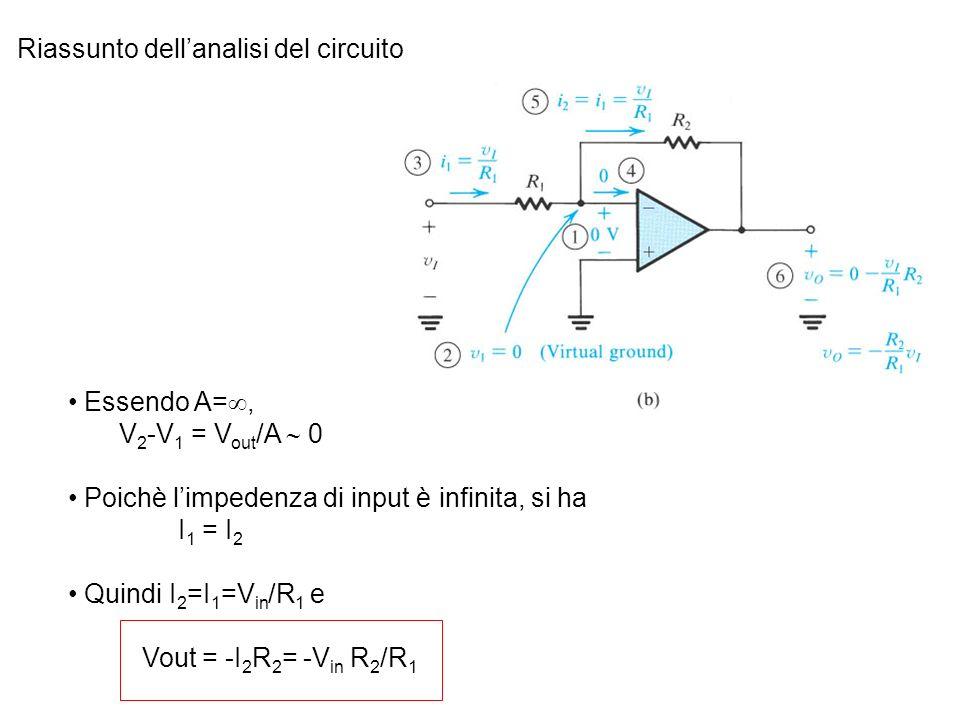 Riassunto dell'analisi del circuito