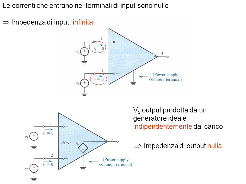 Le correnti che entrano nei terminali di input sono nulle