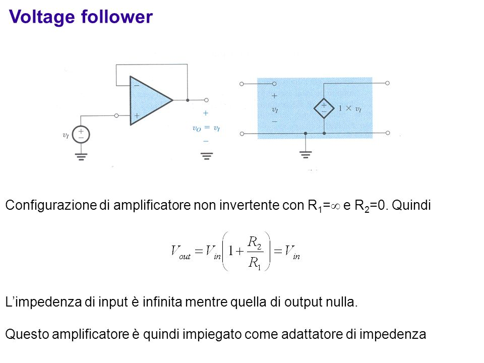 Voltage follower Configurazione di amplificatore non invertente con R1= e R2=0. Quindi.