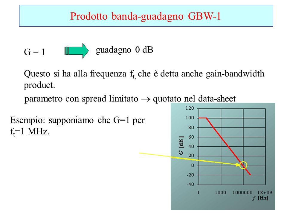 Prodotto banda-guadagno GBW-1