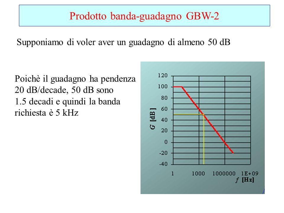Prodotto banda-guadagno GBW-2