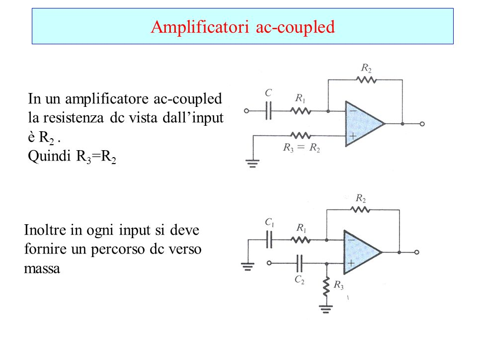 Amplificatori ac-coupled