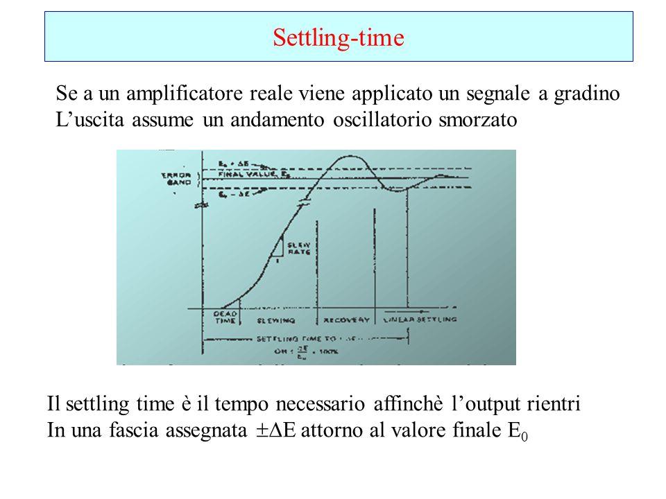Settling-time Se a un amplificatore reale viene applicato un segnale a gradino. L'uscita assume un andamento oscillatorio smorzato.