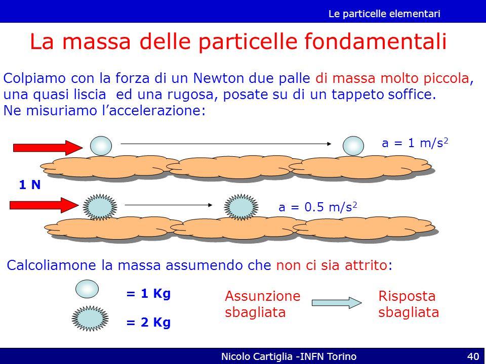 La massa delle particelle fondamentali