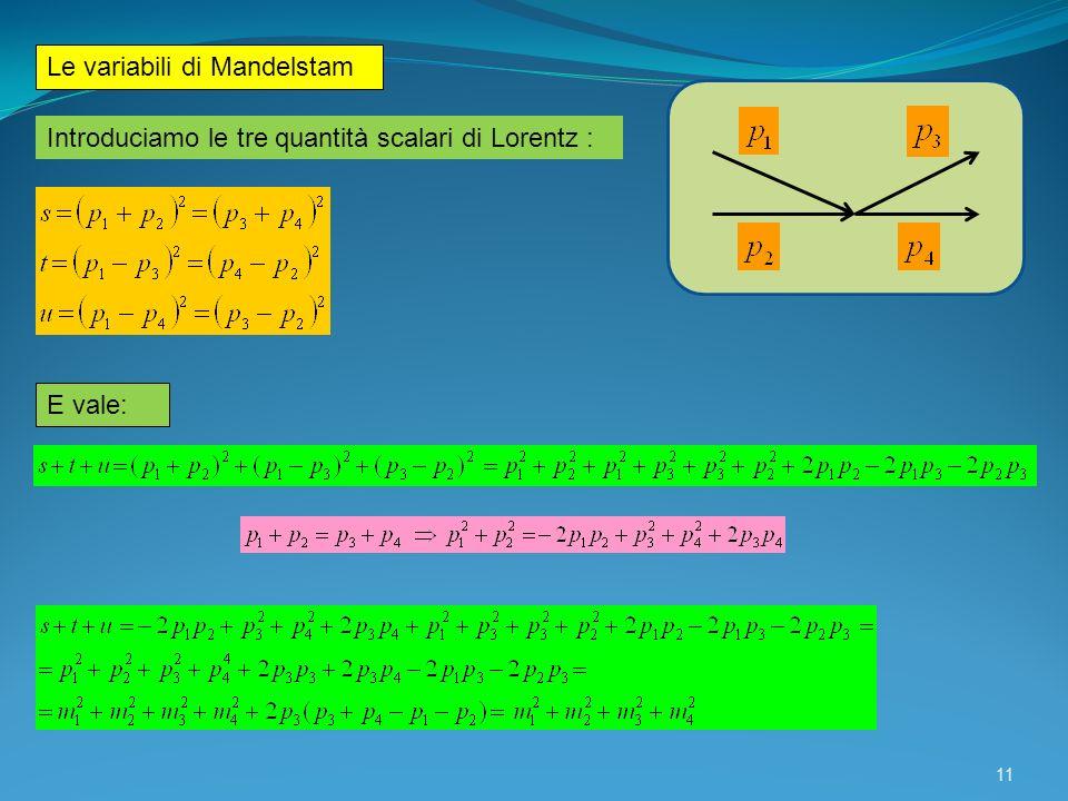 Le variabili di Mandelstam