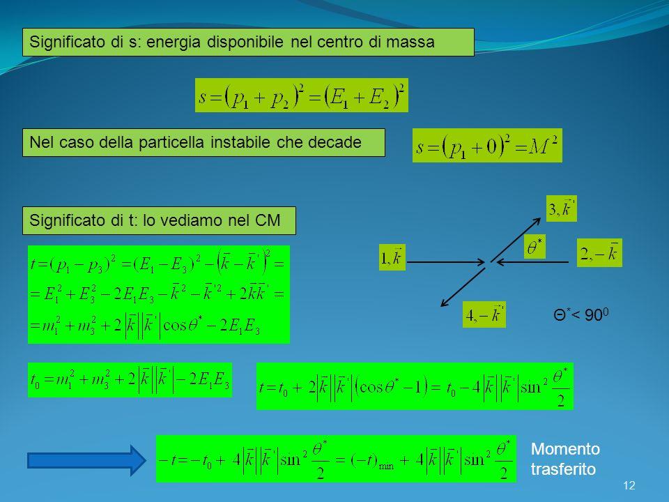 Significato di s: energia disponibile nel centro di massa