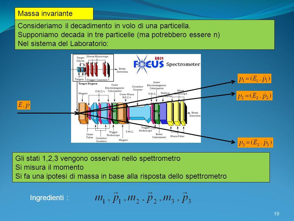 Massa invariante Consideriamo il decadimento in volo di una particella. Supponiamo decada in tre particelle (ma potrebbero essere n)