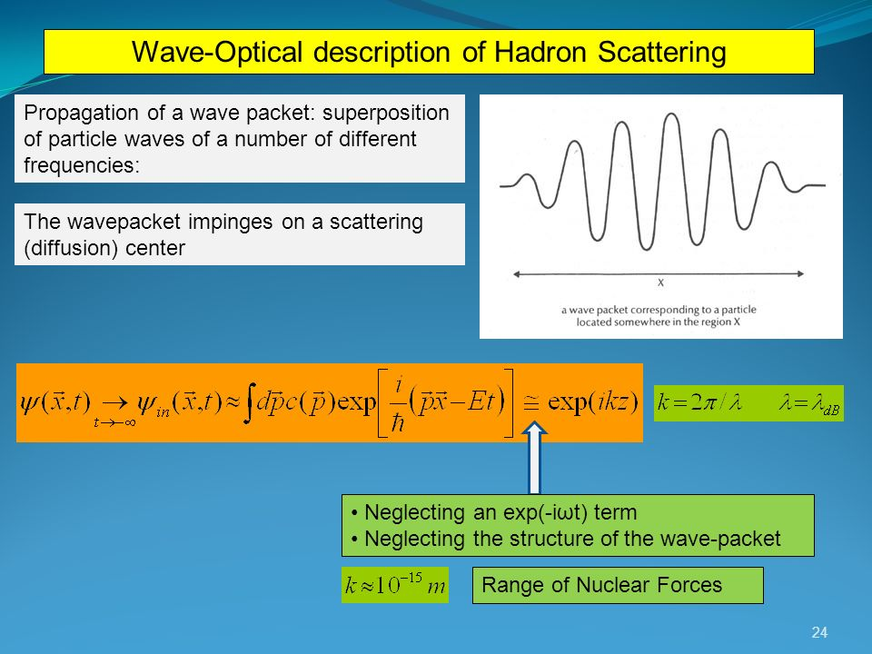 Wave-Optical description of Hadron Scattering