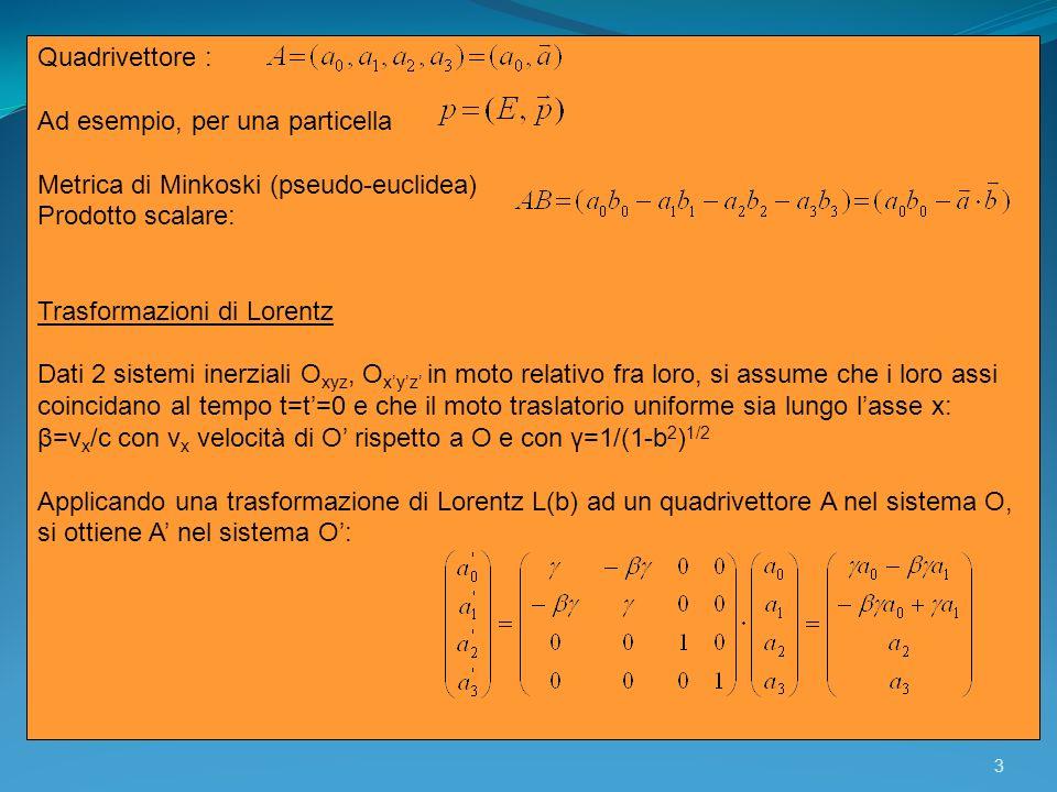Quadrivettore : Ad esempio, per una particella. Metrica di Minkoski (pseudo-euclidea) Prodotto scalare: