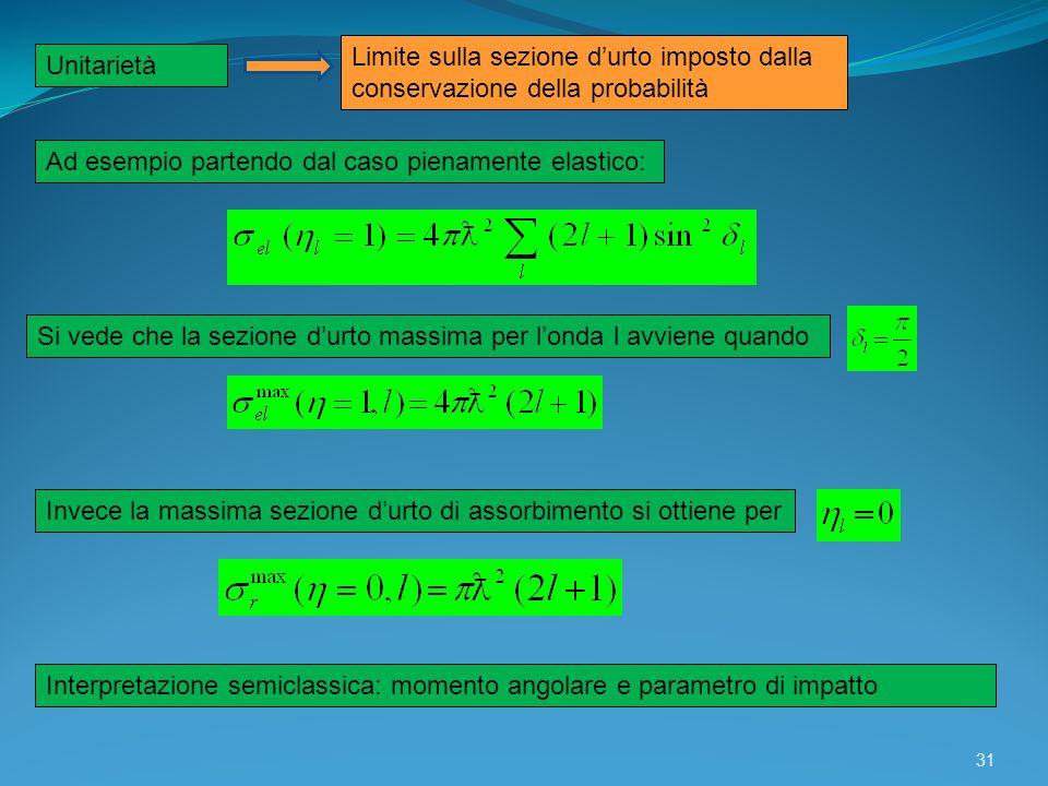 Limite sulla sezione d'urto imposto dalla conservazione della probabilità
