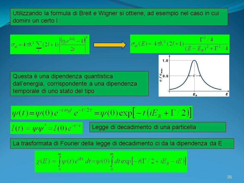 Utilizzando la formula di Breit e Wigner si ottiene, ad esempio nel caso in cui domini un certo l :