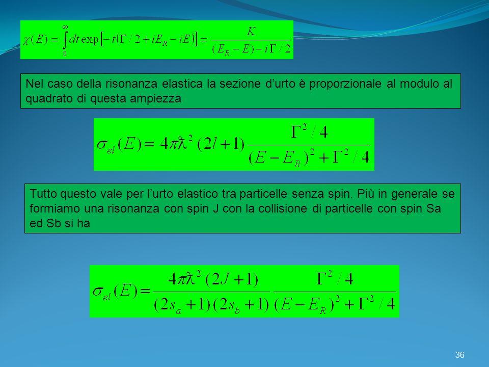 Nel caso della risonanza elastica la sezione d'urto è proporzionale al modulo al quadrato di questa ampiezza