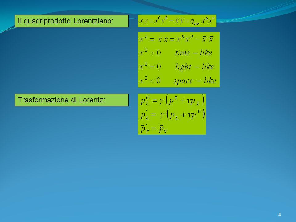Il quadriprodotto Lorentziano:
