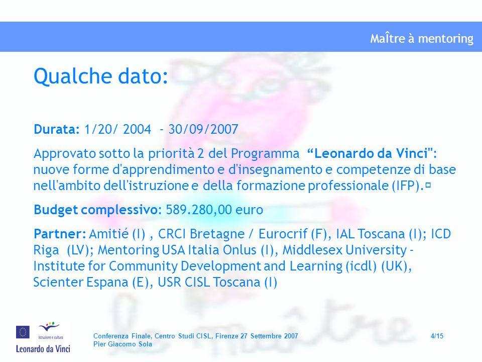 Qualche dato: Durata: 1/20/ 2004 - 30/09/2007