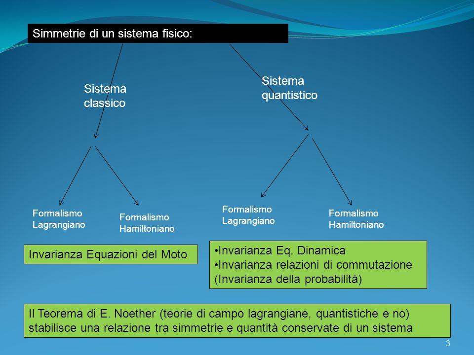 Simmetrie di un sistema fisico: