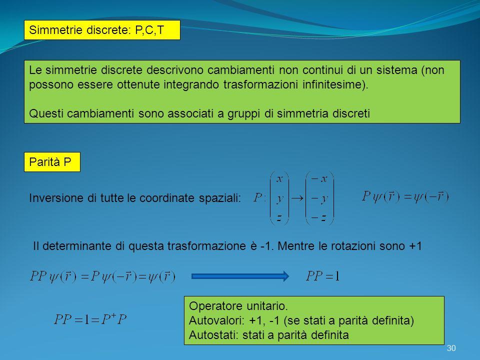Simmetrie discrete: P,C,T