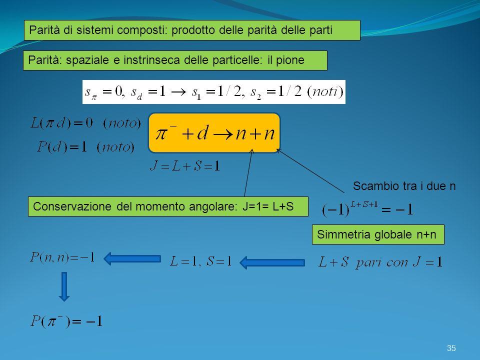 Parità di sistemi composti: prodotto delle parità delle parti