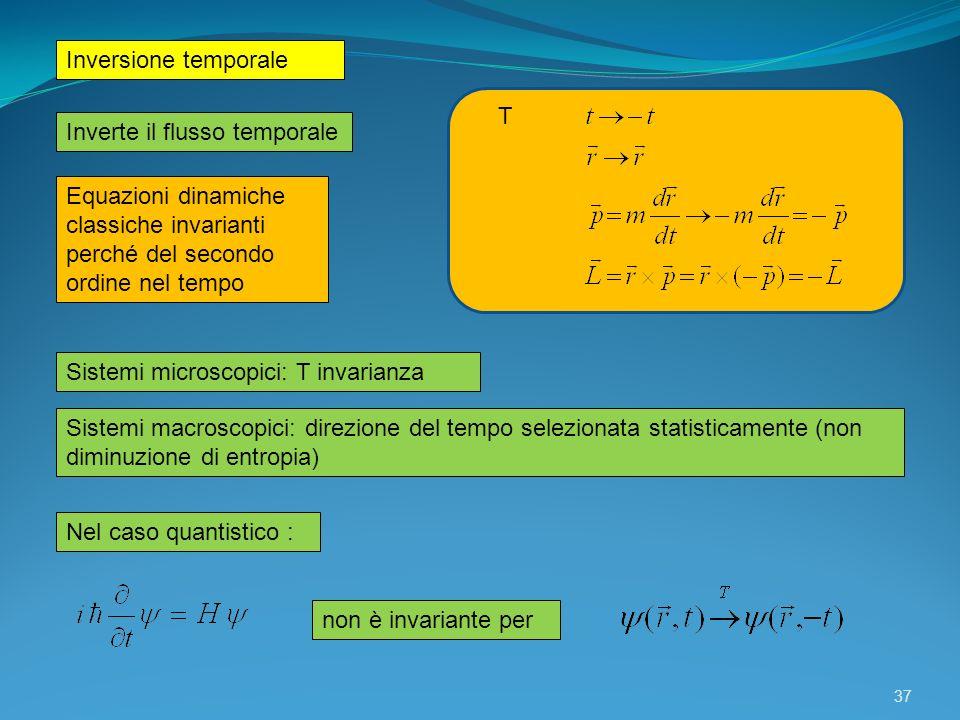 Inversione temporale T. Inverte il flusso temporale. Equazioni dinamiche classiche invarianti perché del secondo ordine nel tempo.