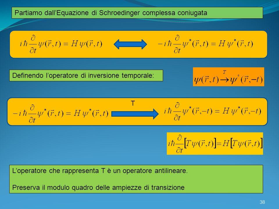 Partiamo dall'Equazione di Schroedinger complessa coniugata