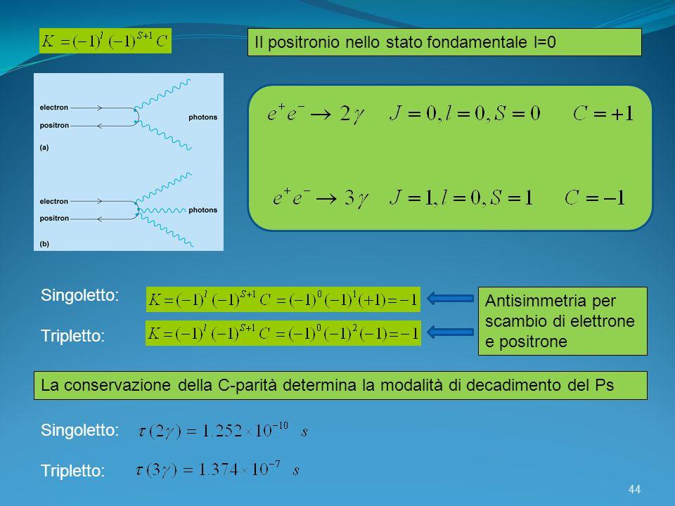 Il positronio nello stato fondamentale l=0