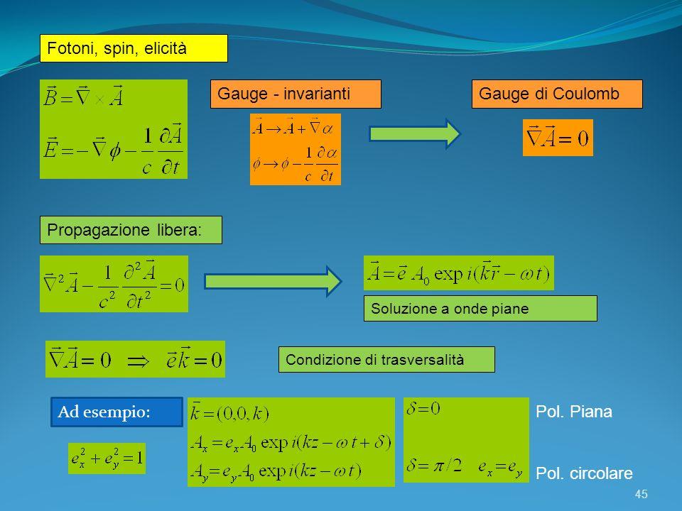 Fotoni, spin, elicità Gauge - invarianti Gauge di Coulomb