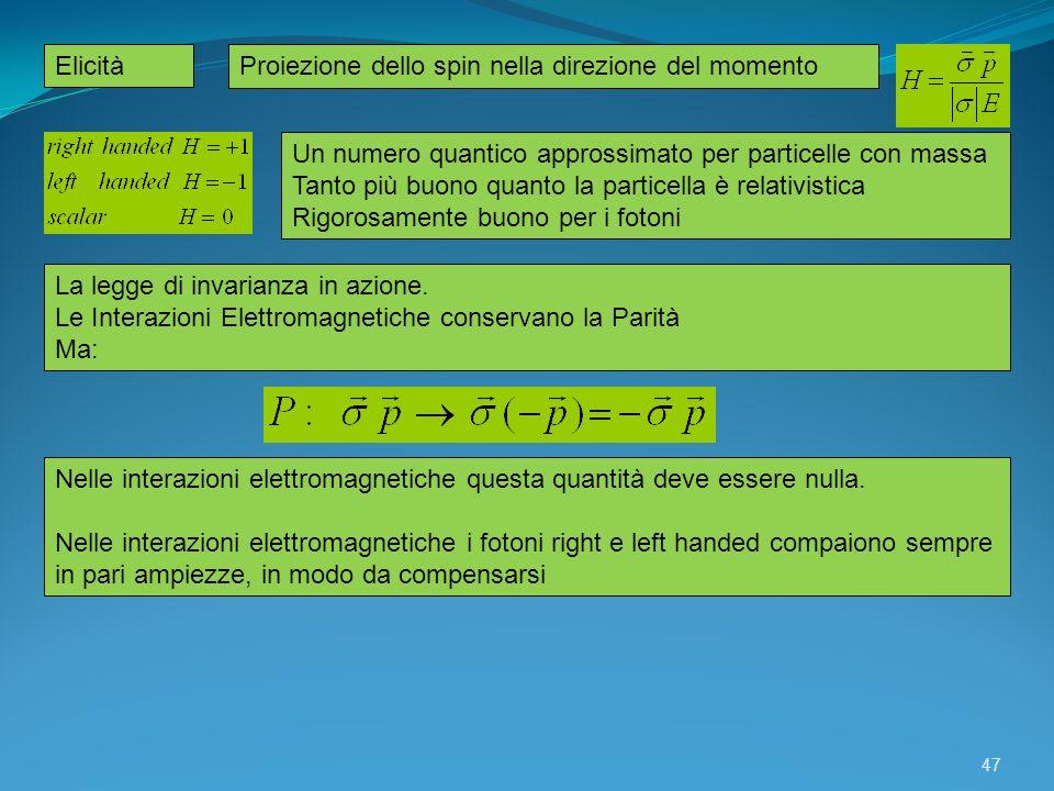 Elicità Proiezione dello spin nella direzione del momento. Un numero quantico approssimato per particelle con massa.