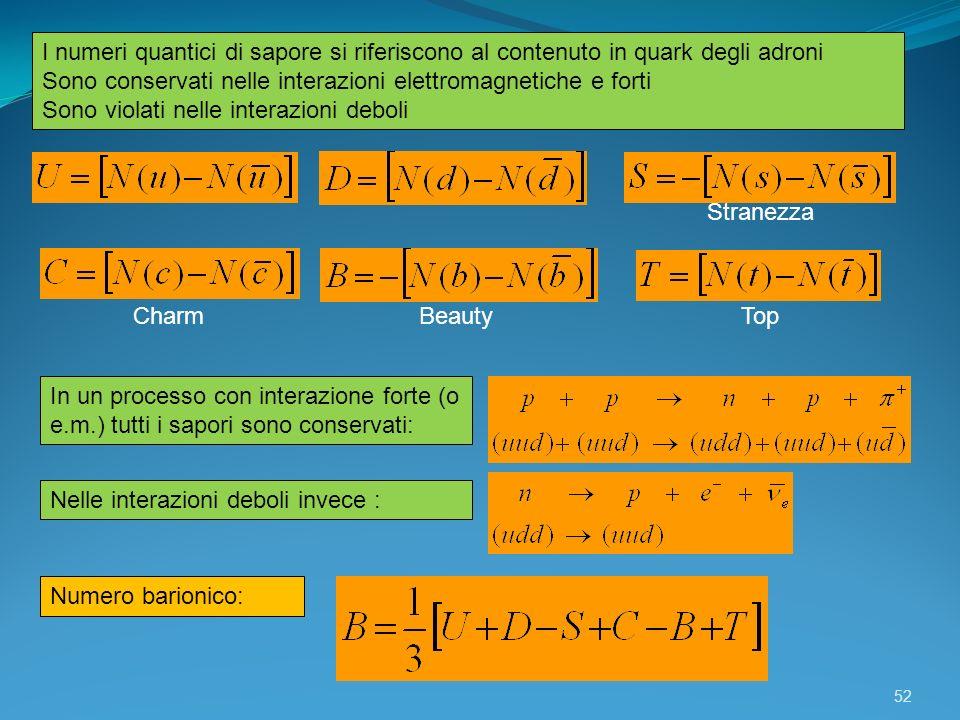 I numeri quantici di sapore si riferiscono al contenuto in quark degli adroni