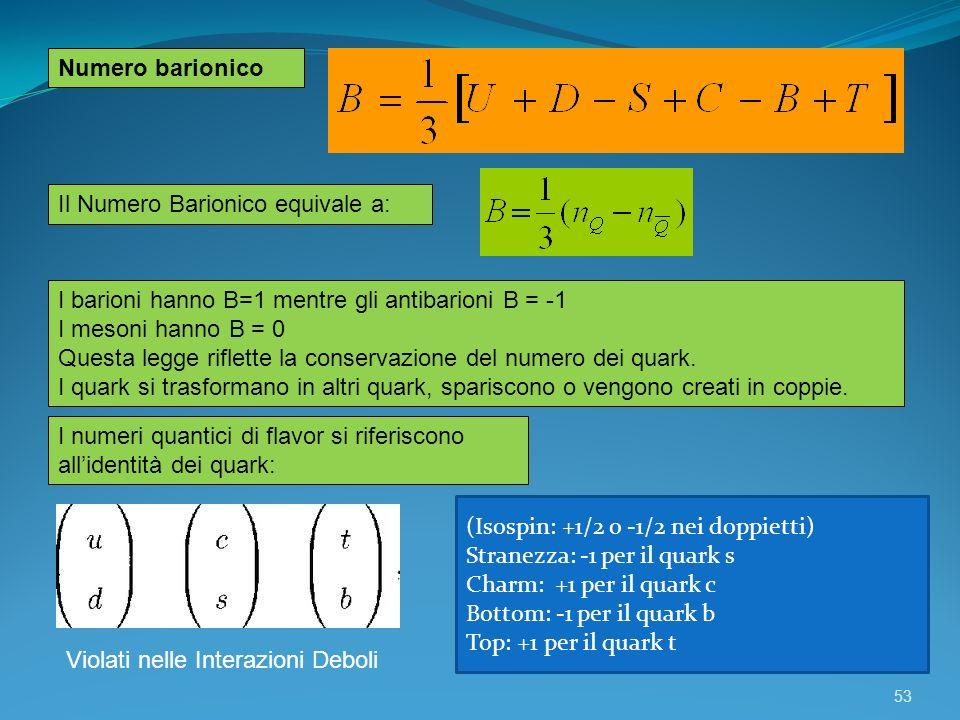 Numero barionico Il Numero Barionico equivale a: I barioni hanno B=1 mentre gli antibarioni B = -1.